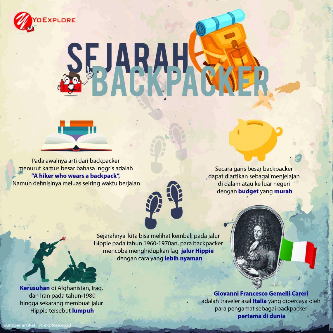 sejarah backpacker
