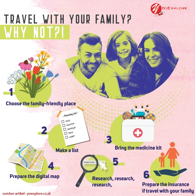 Travel with your family - A Travel Guide, YOEXPLORE