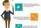 YOEXPLORE.co.id - manfaat marketing online