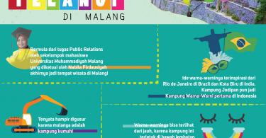 Kampung Warna-Warni Malang - YOEXPLORE.co.id