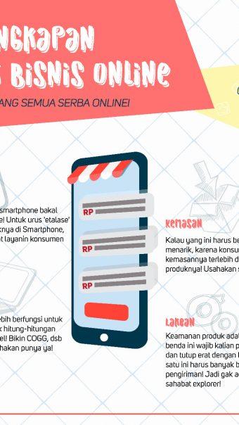 infografik - perlengkapan untuk bisnis online shop - yoexplore.co.id
