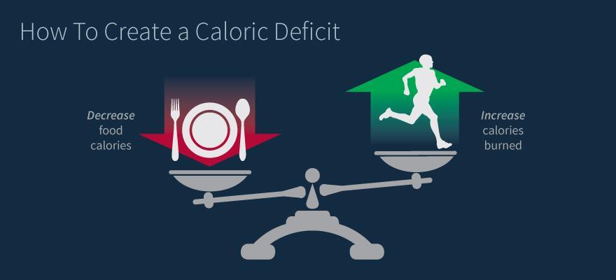 defisit kalori